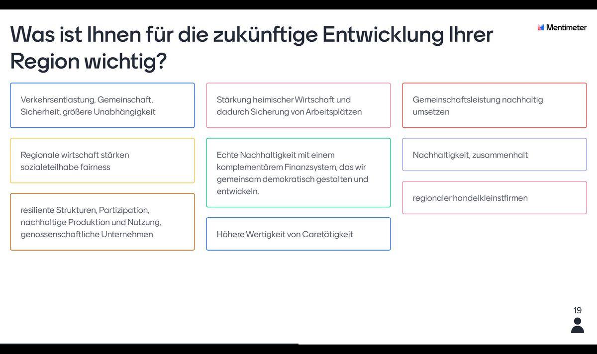 Abschluss des Interreg-Kleinprojektes Gemeinsam grenzüberschreitend Geld und Gesellschaft gestalten. Foto: Unterguggenberger Institut/Veronika Spielbichler