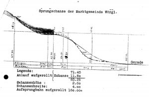 Das Profil der Wörgler Sprungschanze, die 1932 mit Freigeld erbaut wurde. Foto: Unterguggenberger Institut